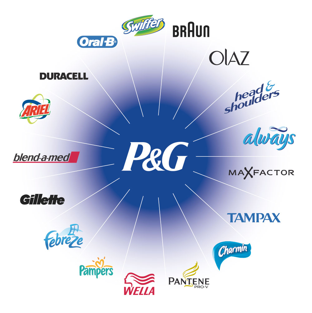 procter and gamble demographic factors Procter & gamble is a global company that provides packaged and branded consumer strong (rehtmeyer, 2010)the company sells products in 180 countries globally through grocery stores, mass merchandisers, membership club stores, high-frequency stores, and drug stores.